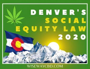 What You Should Know About The Colorado Cannabis Social Equity Bill (HB – 20 1424)